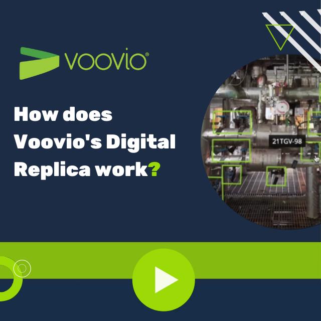 How does Voovio's Digital Replica work