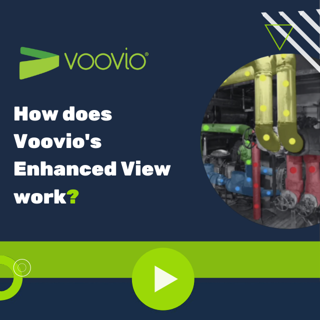 How does Voovio's Enhanced View work