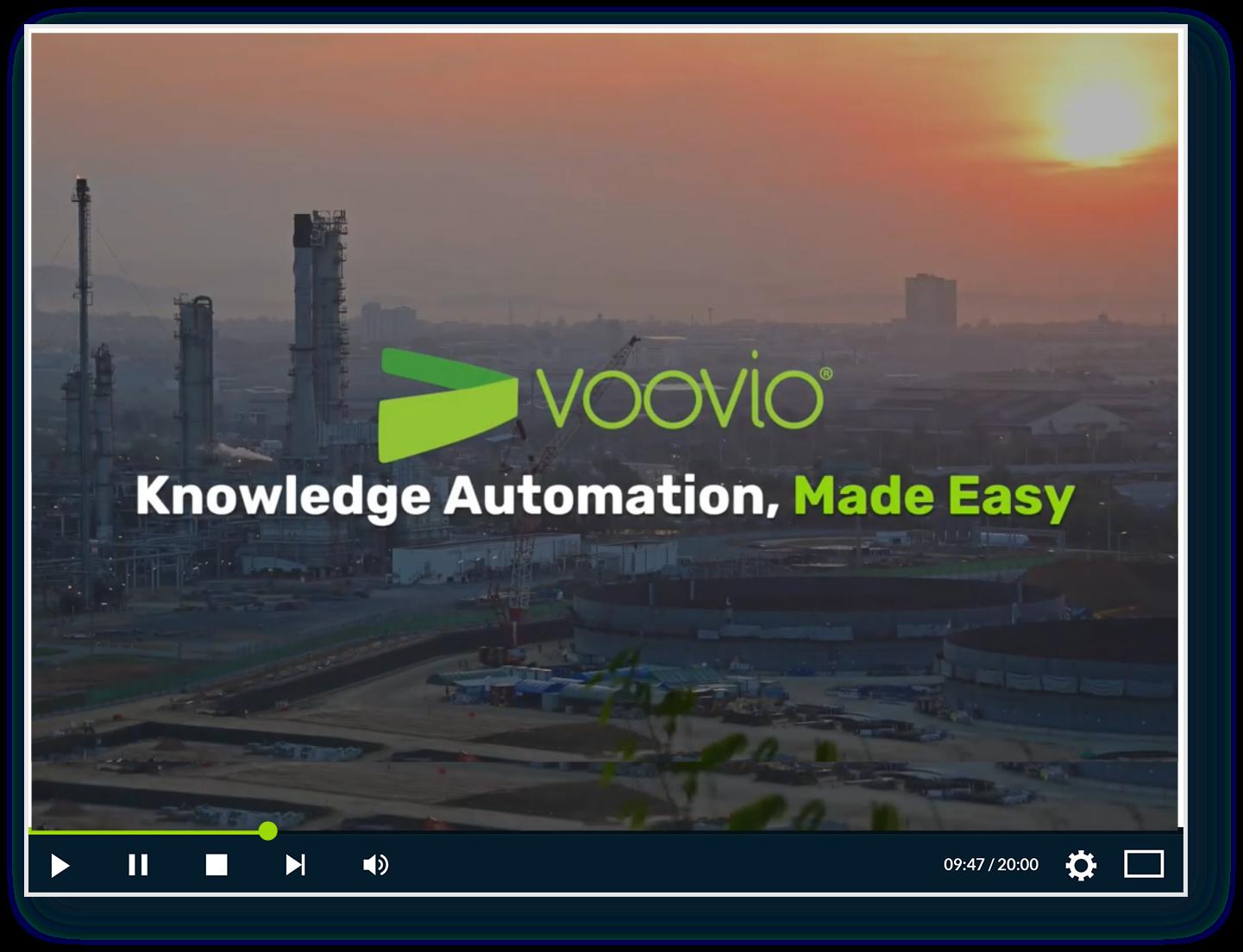 Video What is Voovio